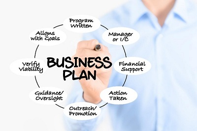 business-planning-maxims-arte-maren-the-natural-laws-of-management-admin-scale